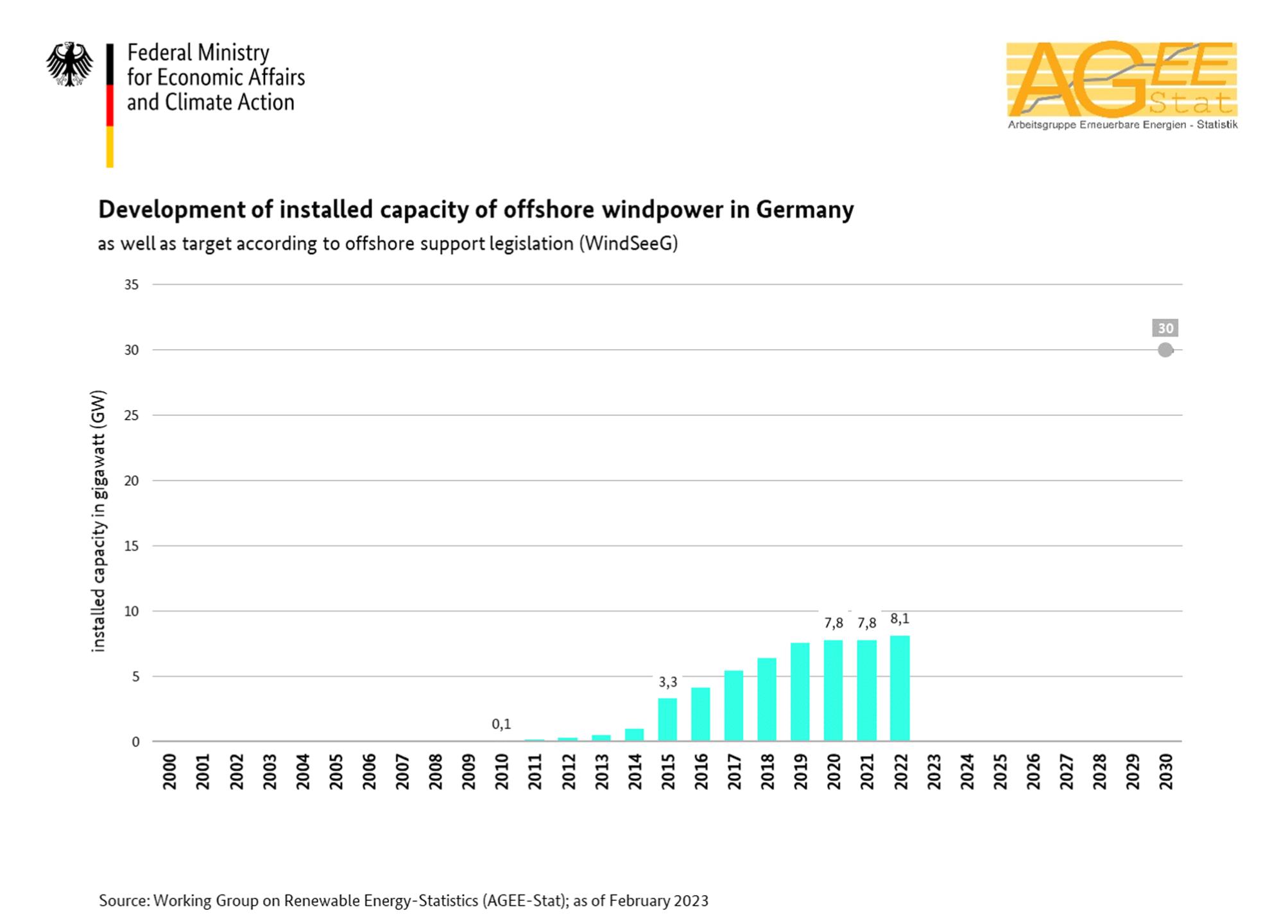 Großartig Ein Diagramm Der Sonnenenergie Fotos - Elektrische ...