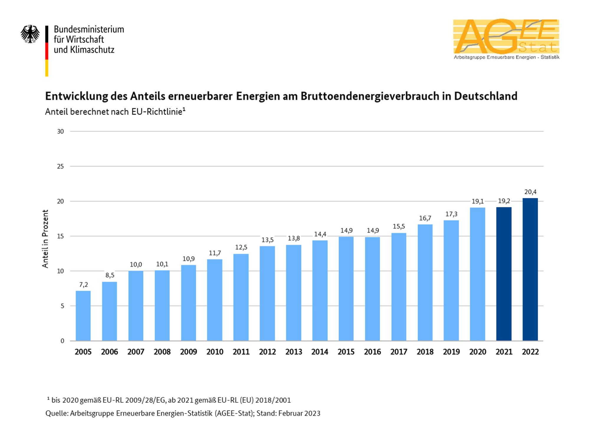 Tolle Indirektes Warmwasser Zylinder Diagramm Bilder - Der ...