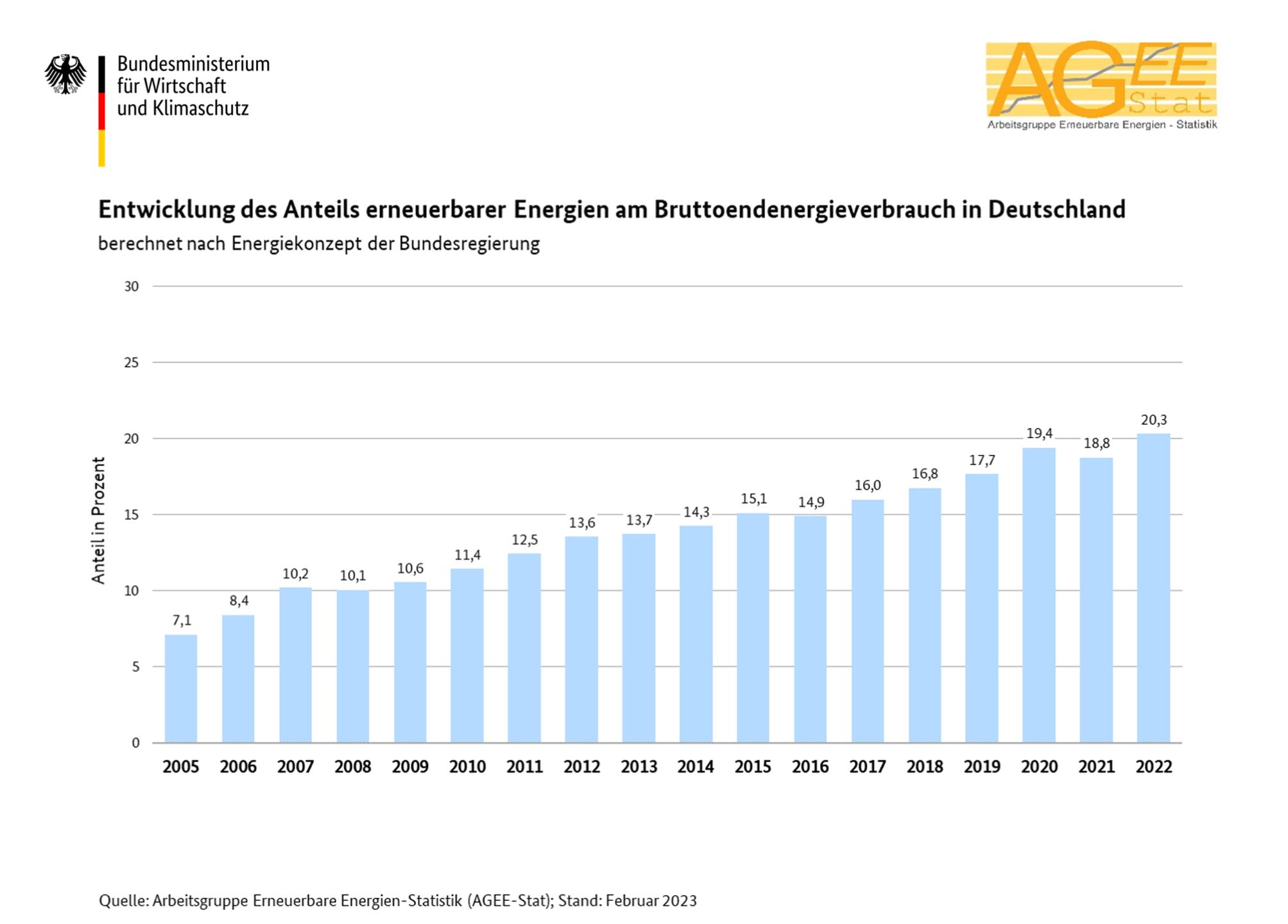 Wunderbar Warmwasserboiler Diagramm Bilder - Die Besten Elektrischen ...