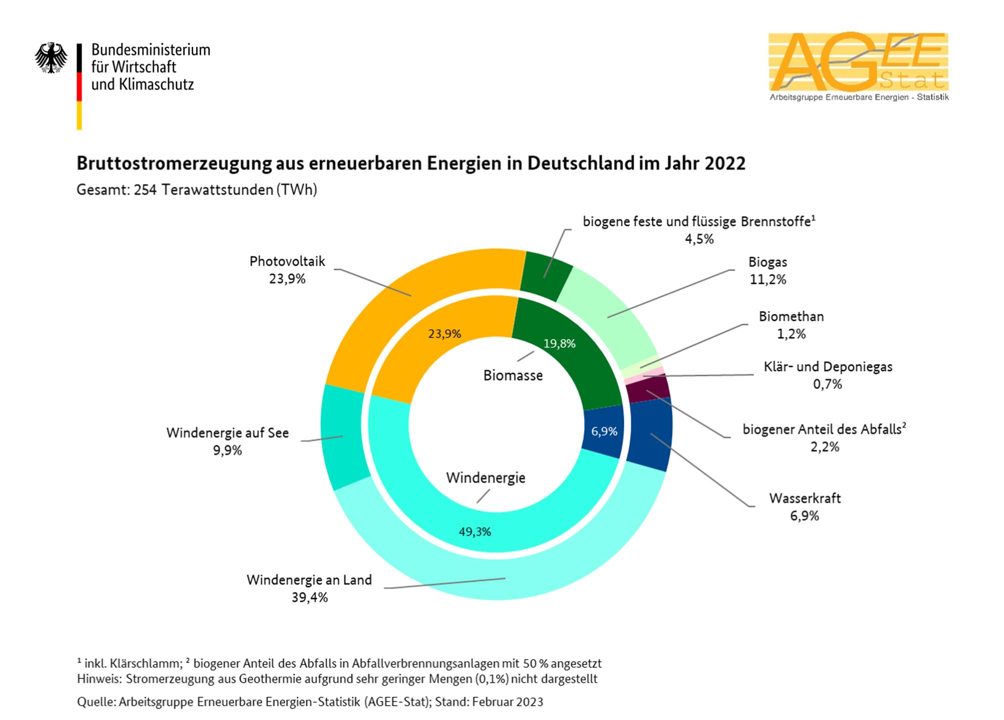 Charmant Lichtleiter Diagramm Bilder - Elektrische Schaltplan-Ideen ...