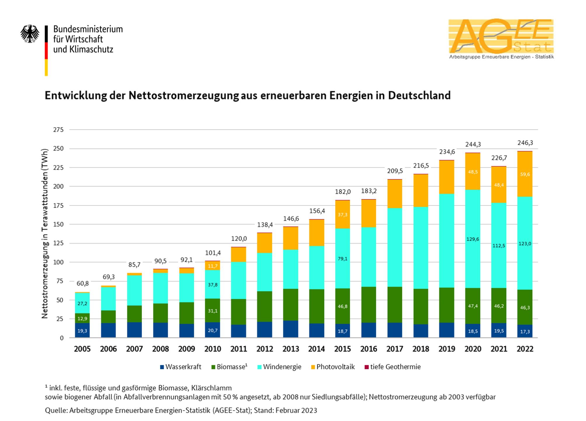 Großzügig Diagramm Des Solarkollektors Zeitgenössisch - Der ...