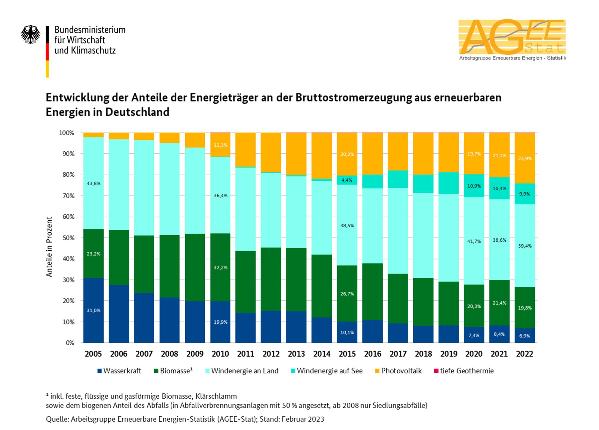 Niedlich Diagramm Der Autoteile Bilder - Die Besten Elektrischen ...