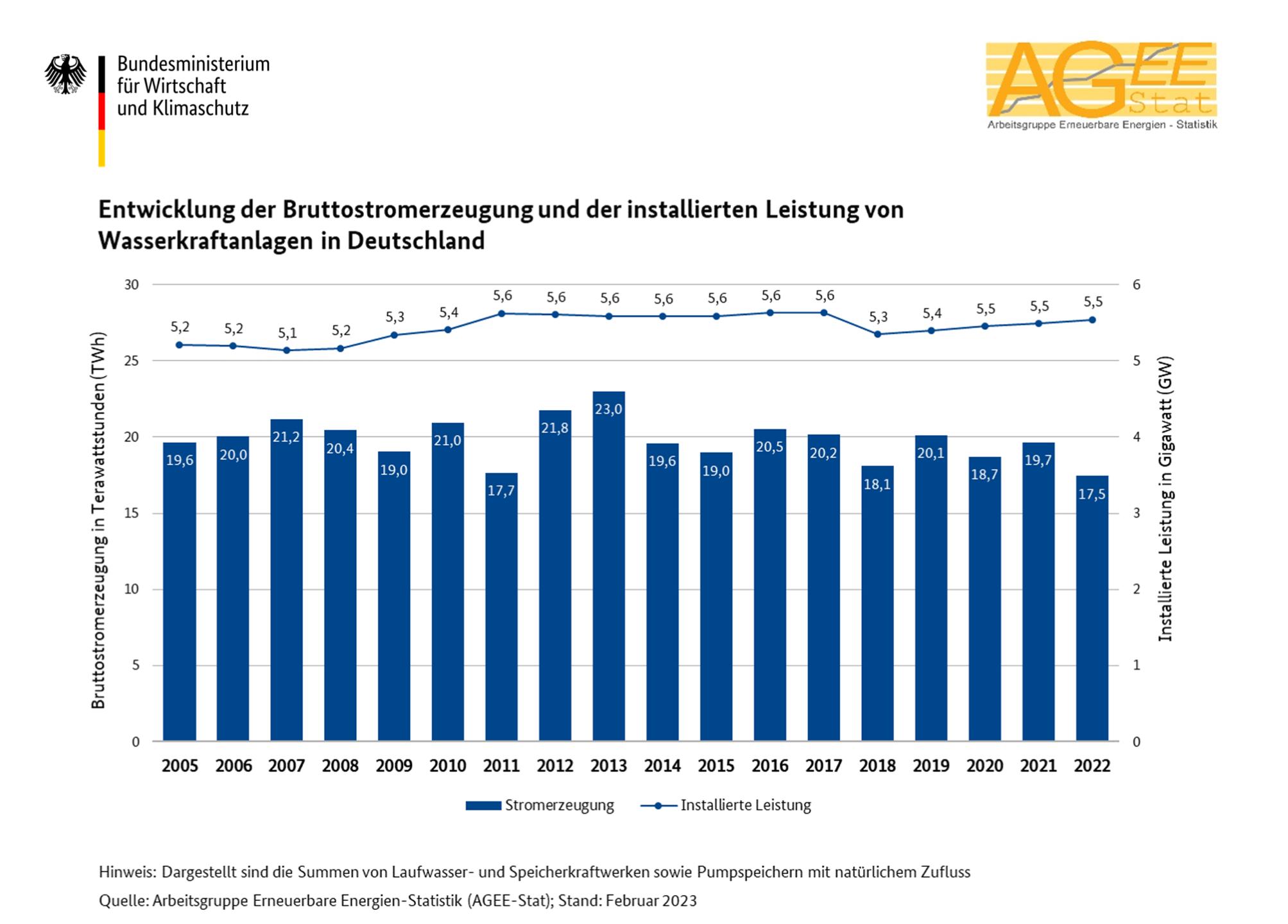 Tolle Diagramm Zentralheizung Ideen - Elektrische Schaltplan-Ideen ...