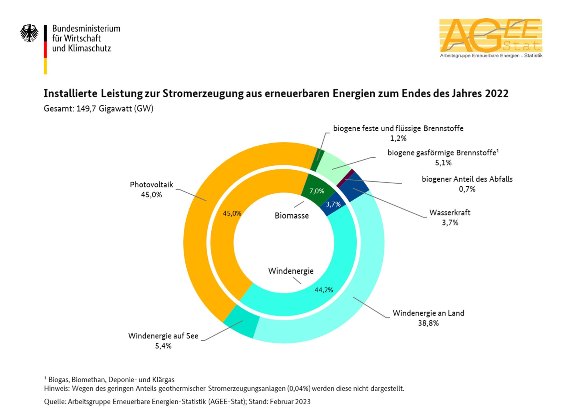 Großzügig Diagramm Der Motorkomponenten Zeitgenössisch - Die Besten ...
