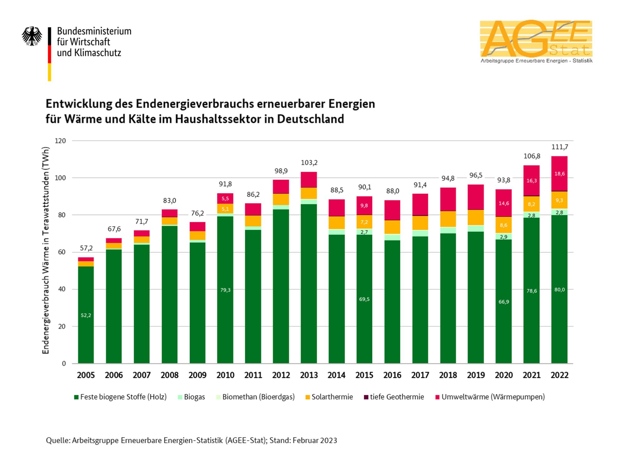 Groß Sonnenkollektoren Diagramm Installation Bilder - Die Besten ...